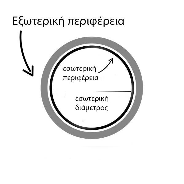 Περιφέρεια Διάμετρος Δαχτυλιδιού Jewelor